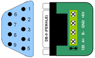 RS232 to RS485 converter - DB9 and Terminal Block pinouts
