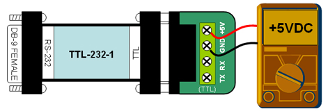 RS232 TTL converter - 5V power measurement