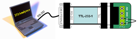 RS232 to TTL converter - Loopback test