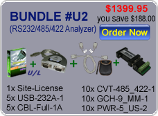 232Analyzer Bundle #U2