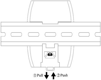 RS232 RS485 RS422 Fiber Optic converter DIN rail mounting