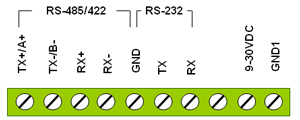 RS232 RS485 RS422 FO Converter Connectors